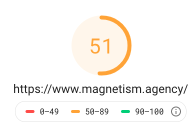 This is my current google page speed score for desktop. The score is very low, meaning my front end is not configured efficiently, so my website speed will most likely be very slow.