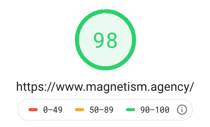 My new Google Page Speed score for desktop.